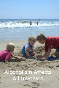Family Alcoholism